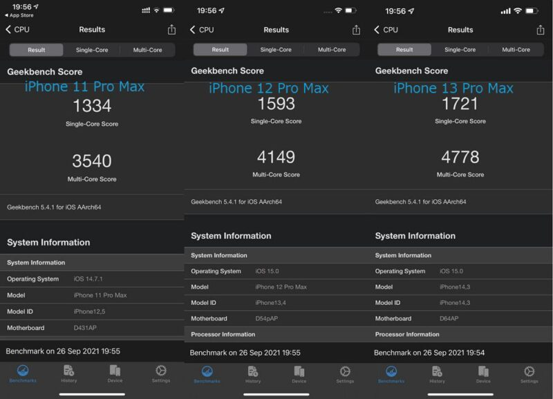 iPhone 13/12/11 Pro Max:GeekbenchのCPUスコア比較
