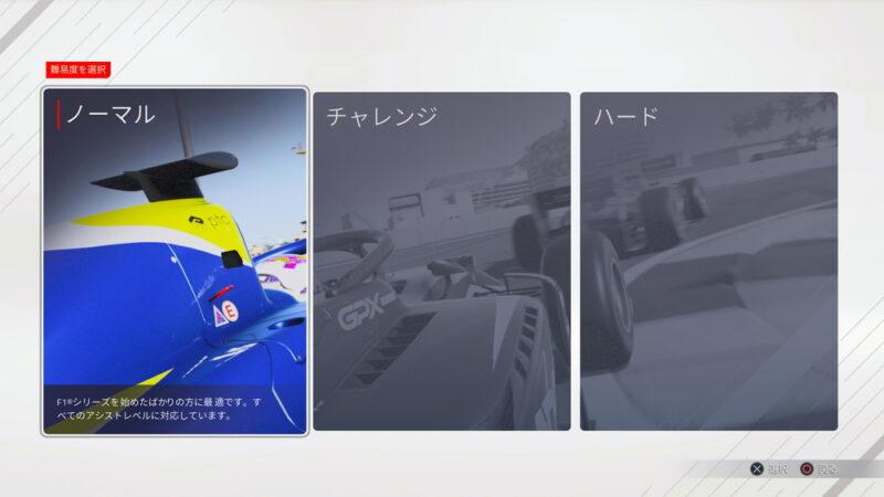 【PS5】F1 2021 レビュー:ストーリー仕立ての「ブレーキングポイント」が思っていたよりハマった。